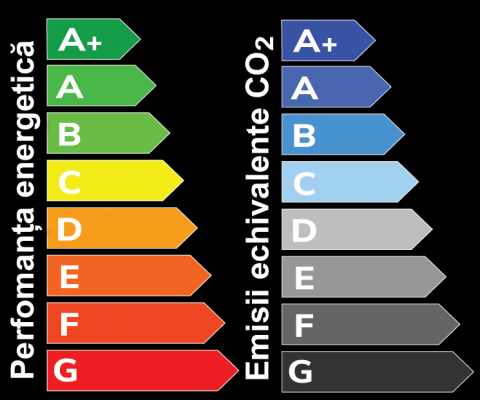 Scara energetica 2